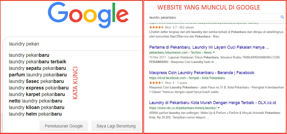 Digital Marketing untuk Laundry Karpet